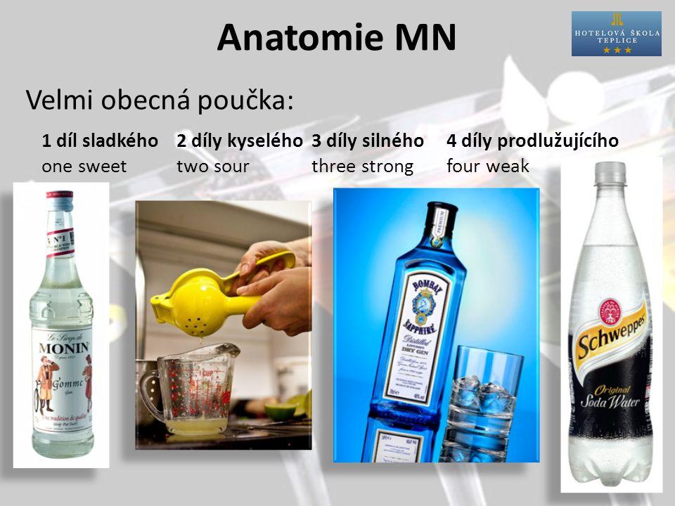 Anatomie MN Velmi obecná poučka: 1 díl sladkého2 díly kyselého3 díly silného4 díly prodlužujícího one sweettwo sourthree strongfour weak