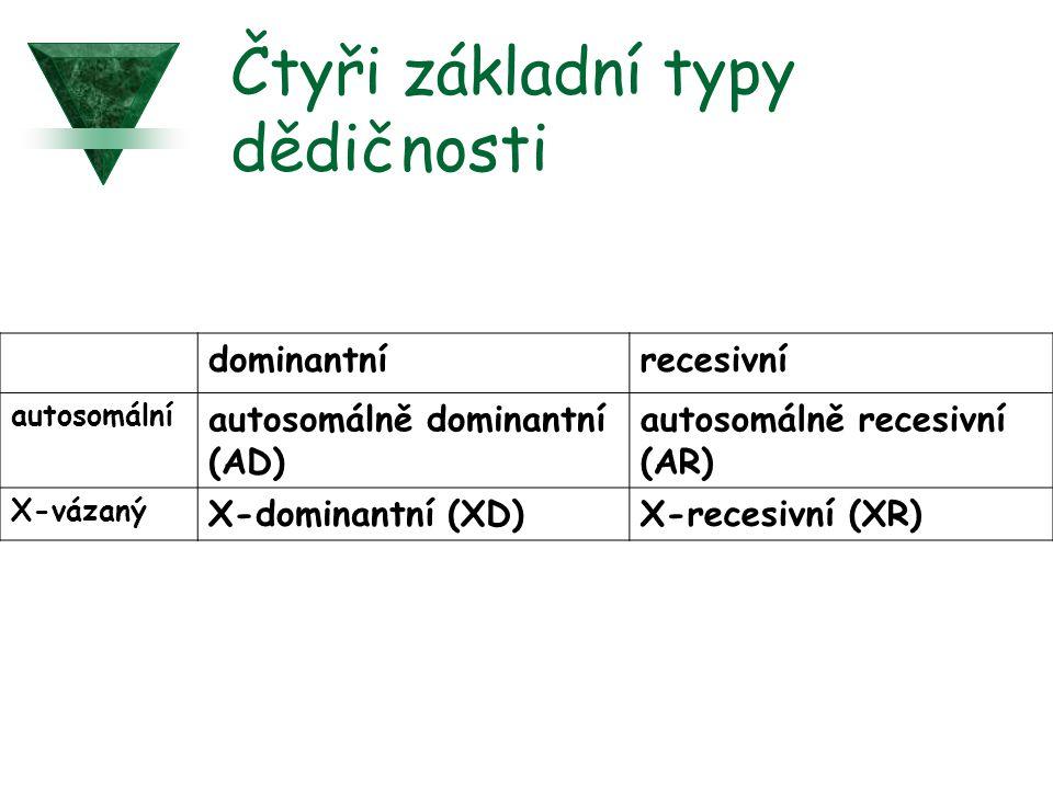 Čtyři základní typy dědičnosti dominantnírecesivní autosomální autosomálně dominantní (AD) autosomálně recesivní (AR) X-vázaný X-dominantní (XD)X-rece