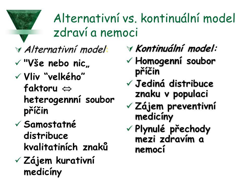 Alternativní vs. kontinuální model zdraví a nemoci  Alternativní model: