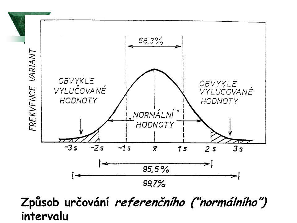 """Způsob určování referenčního (""""normálního"""") intervalu"""