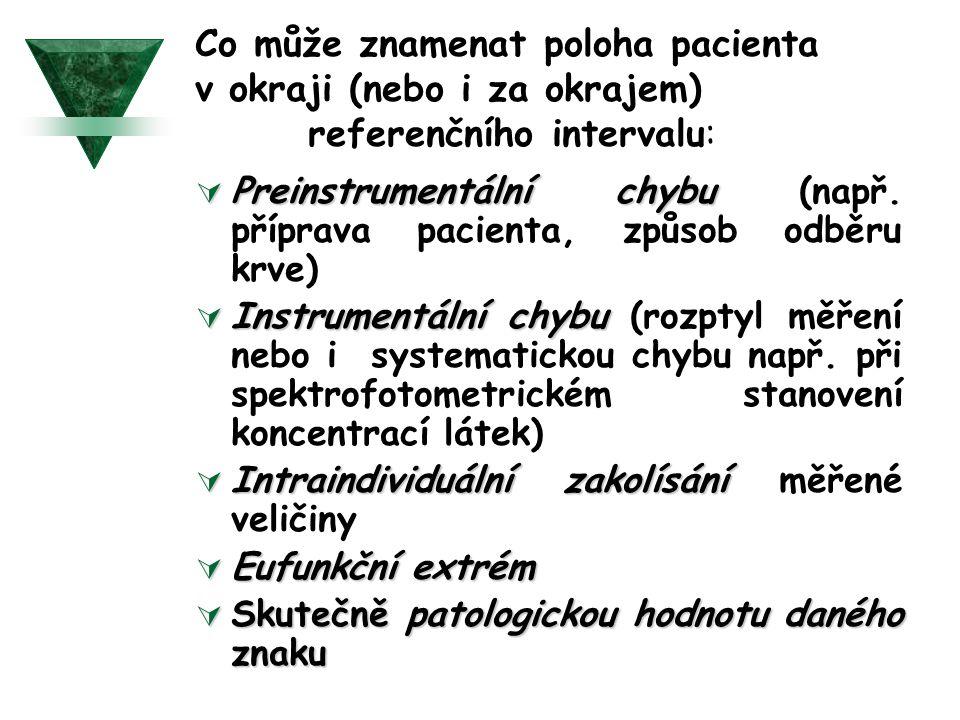 Co může znamenat poloha pacienta v okraji (nebo i za okrajem) referenčního intervalu:  Preinstrumentální chybu  Preinstrumentální chybu (např. přípr
