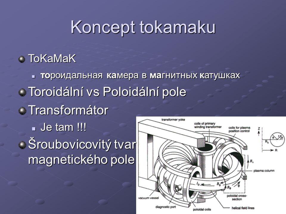 Koncept tokamaku ToKaMaK тороидальная камера в магнитных катушках тороидальная камера в магнитных катушках Toroidální vs Poloidální pole Transformátor
