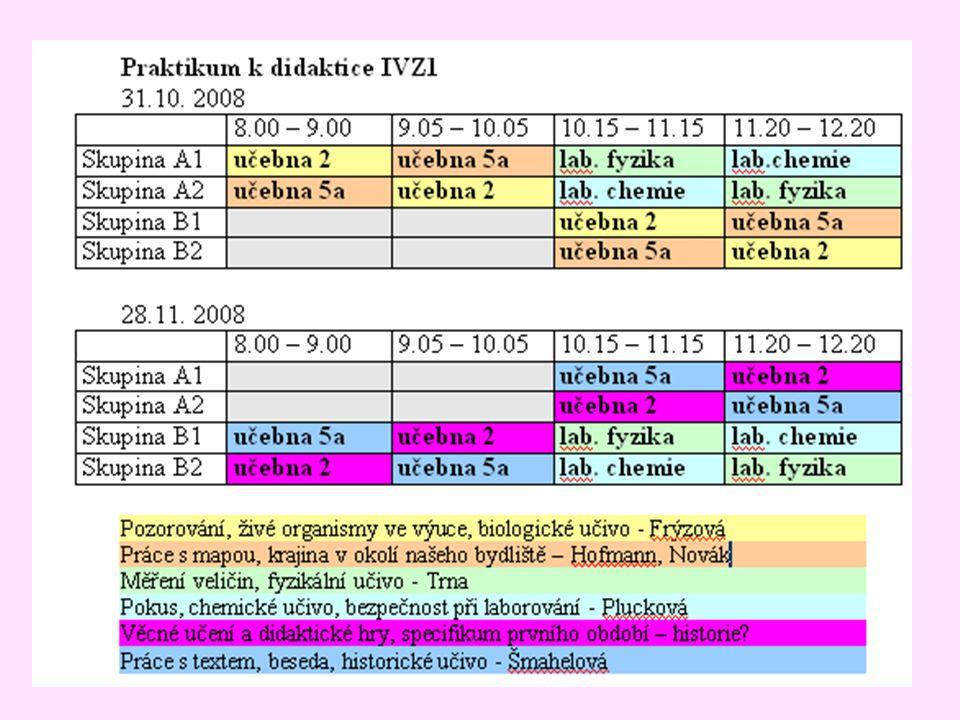 Didaktika pro IVZ - 3 kredity Seminární práce: -PŘÍPRAVA jedné vyučovací hodiny vybraného tématické okruhu vzdělávací oblasti Člověk a jeho svět (nebo Člověk a svět práce – Pěstitelské práce) – na konzultaci 26.9.2008 -odevzdání práce v POVINNÉ ŠABLONĚ elektronicky do Odevzdávárny předmětu v ISu + tištěné verze u zkoušky -REFLEXE výuky připravené hodiny kolegy studenta z pedagogické praxe – předání této reflexe autorovi přípravy + odevzdání elektronicky do Odevzdávárny předmětu na Isu.