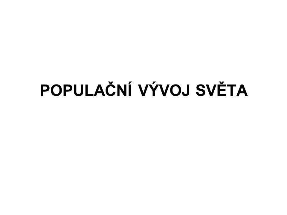 Vývoj obyvatel Říma v tisících