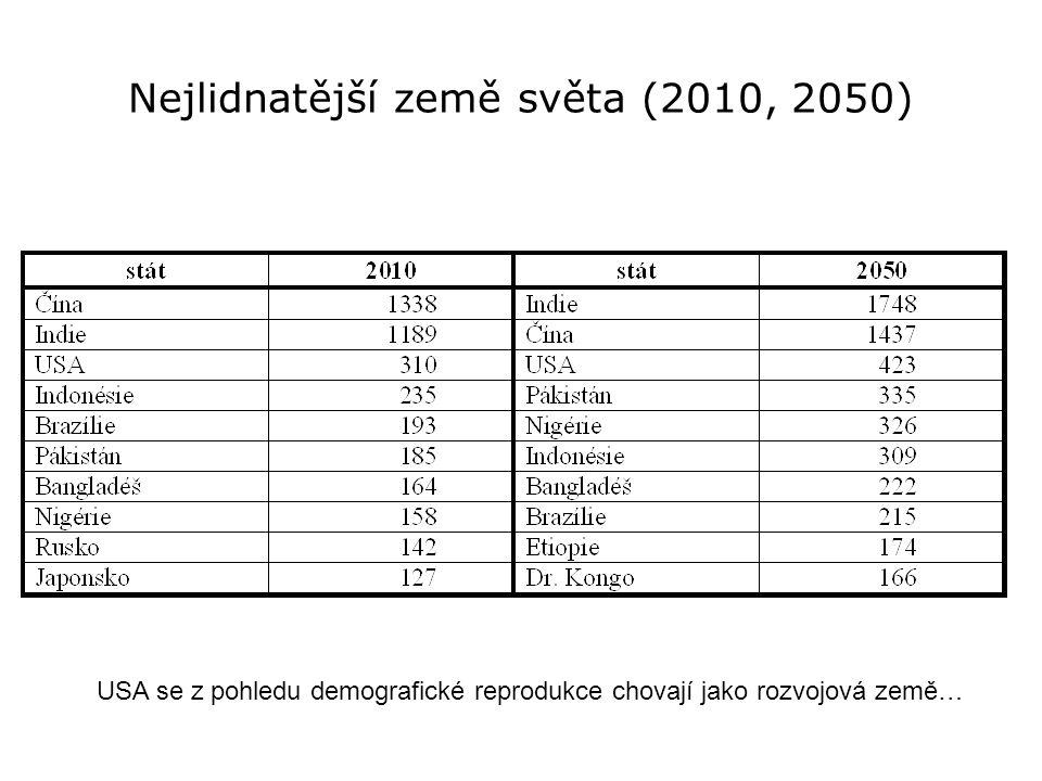 Nejlidnatější země světa (2010, 2050) USA se z pohledu demografické reprodukce chovají jako rozvojová země…