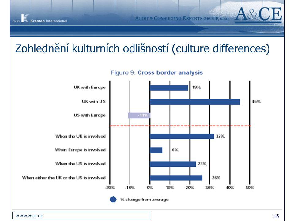 16 www.ace.cz Zohlednění kulturních odlišností (culture differences)