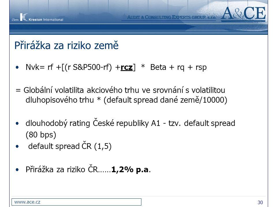 31 www.ace.cz Přirážka za tržní kapitalizaci Nvk= rf +[(r S&P500-rf) +rcz] * Beta + rq + rsp Založeno na historických datech Vztah mezi velikostí firmy a její výnosností: ČÍM MENŠÍ SPOLEČNOSTI → TÍM VYŠŠÍ RIZIKO PODNIKÁNÍ →TÍM VYŠŠÍ DISKONT →TÍM NIŽŠÍ OCENĚNÍ