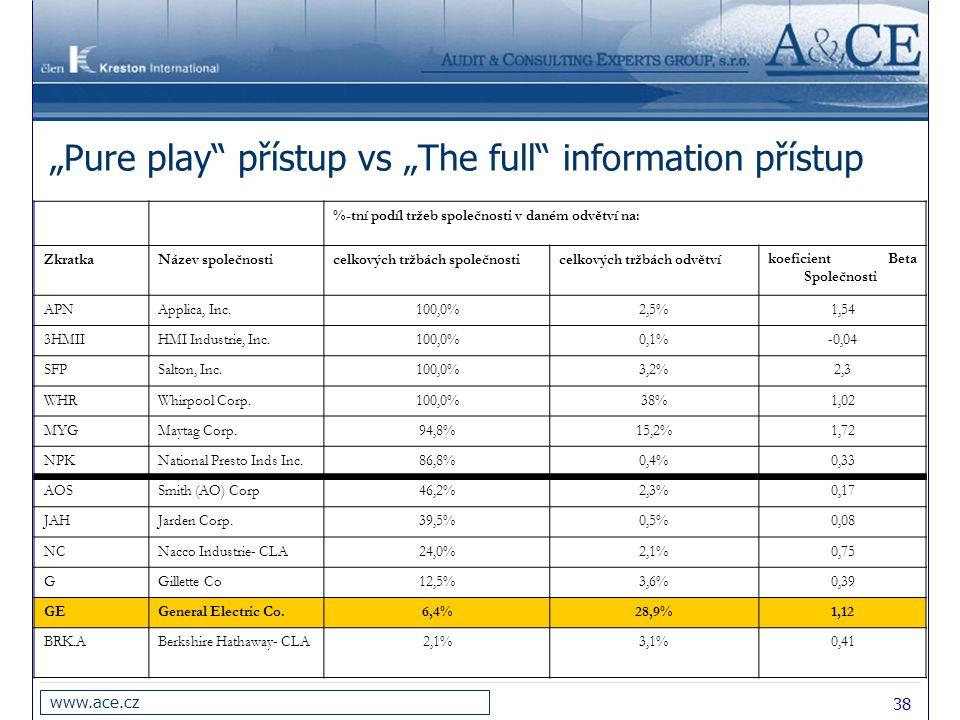 """38 www.ace.cz """"Pure play přístup vs """"The full information přístup %-tní podíl tržeb společnosti v daném odvětví na: ZkratkaNázev společnosticelkových tržbách společnosticelkových tržbách odvětvíkoeficient Beta Společnosti APNApplica, Inc.100,0%2,5%1,54 3HMIIHMI Industrie, Inc.100,0%0,1%-0,04 SFPSalton, Inc.100,0%3,2%2,3 WHRWhirpool Corp.100,0%38%1,02 MYGMaytag Corp.94,8%15,2%1,72 NPKNational Presto Inds Inc.86,8%0,4%0,33 AOSSmith (AO) Corp46,2%2,3%0,17 JAHJarden Corp.39,5%0,5%0,08 NCNacco Industrie- CLA24,0%2,1%0,75 GGillette Co12,5%3,6%0,39 GEGeneral Electric Co.6,4%28,9%1,12 BRK.ABerkshire Hathaway- CLA2,1%3,1%0,41"""