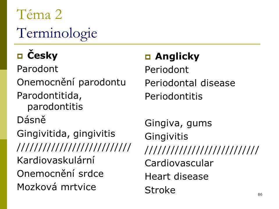 86 Téma 2 Terminologie  Česky Parodont Onemocnění parodontu Parodontitida, parodontitis Dásně Gingivitida, gingivitis /////////////////////////// Kar