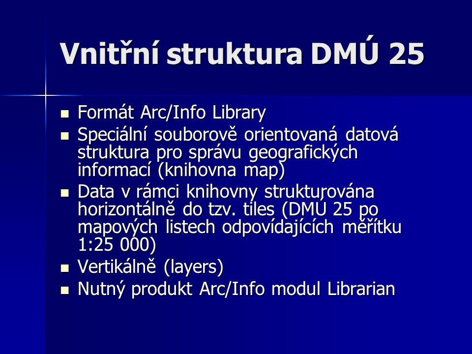 Vnitřní struktura DMÚ 25 Formát Arc/Info Library Formát Arc/Info Library Speciální souborově orientovaná datová struktura pro správu geografických inf