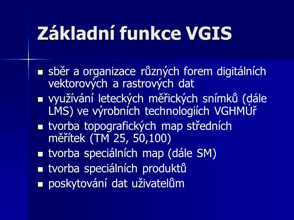 Základní funkce VGIS sběr a organizace různých forem digitálních vektorových a rastrových dat využívání leteckých měřických snímků (dále LMS) ve výrob