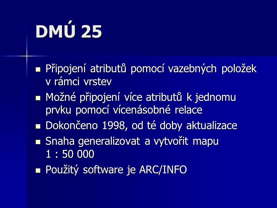 DTED1 Oproti DVD podle standardu NATO Oproti DVD podle standardu NATO Připravuje se novější verze vzniklá interpolací přímo z vrstevnic DMÚ 25 a výškových bodů z registru polohových a geodetických bodů (od r.