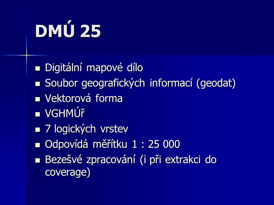 DMÚ 25 Digitální mapové dílo Digitální mapové dílo Soubor geografických informací (geodat) Soubor geografických informací (geodat) Vektorová forma Vek