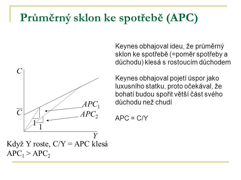 C Y C 1 1 APC 1 APC 2 Když Y roste, C/Y = APC klesá APC 1 > APC 2 Keynes obhajoval ideu, že průměrný sklon ke spotřebě (=poměr spotřeby a důchodu) kle
