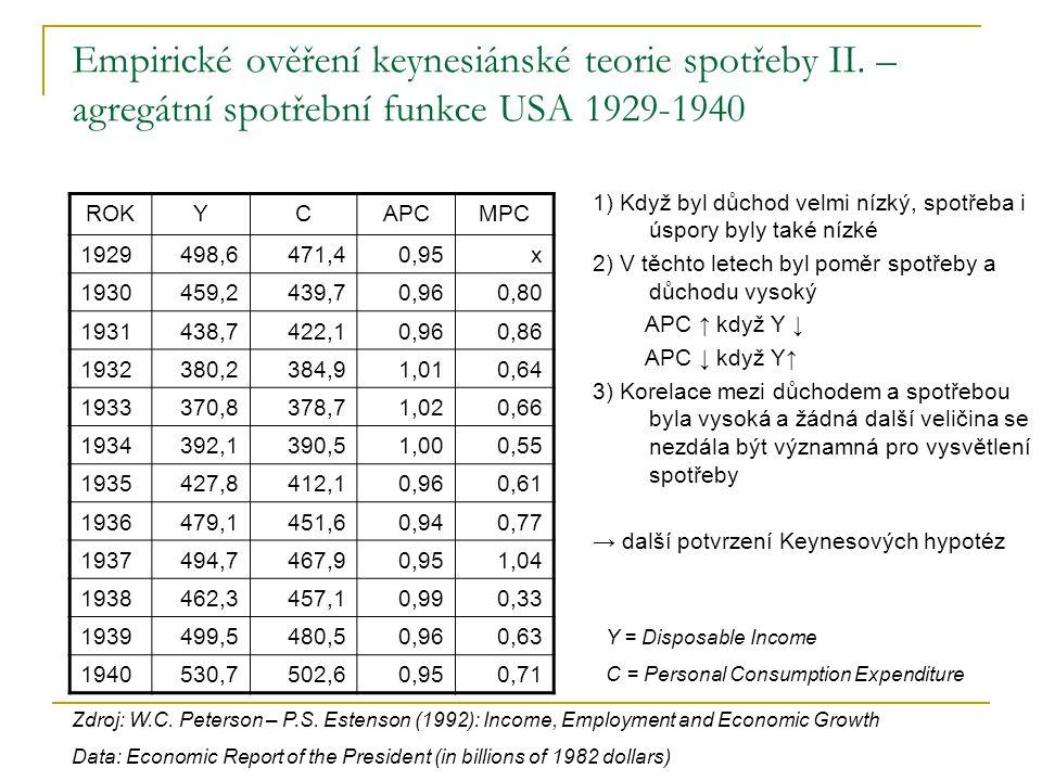 Empirické ověření keynesiánské teorie spotřeby II. – agregátní spotřební funkce USA 1929-1940 1) Když byl důchod velmi nízký, spotřeba i úspory byly t
