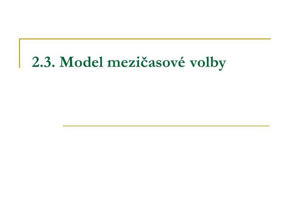 2.3. Model mezičasové volby