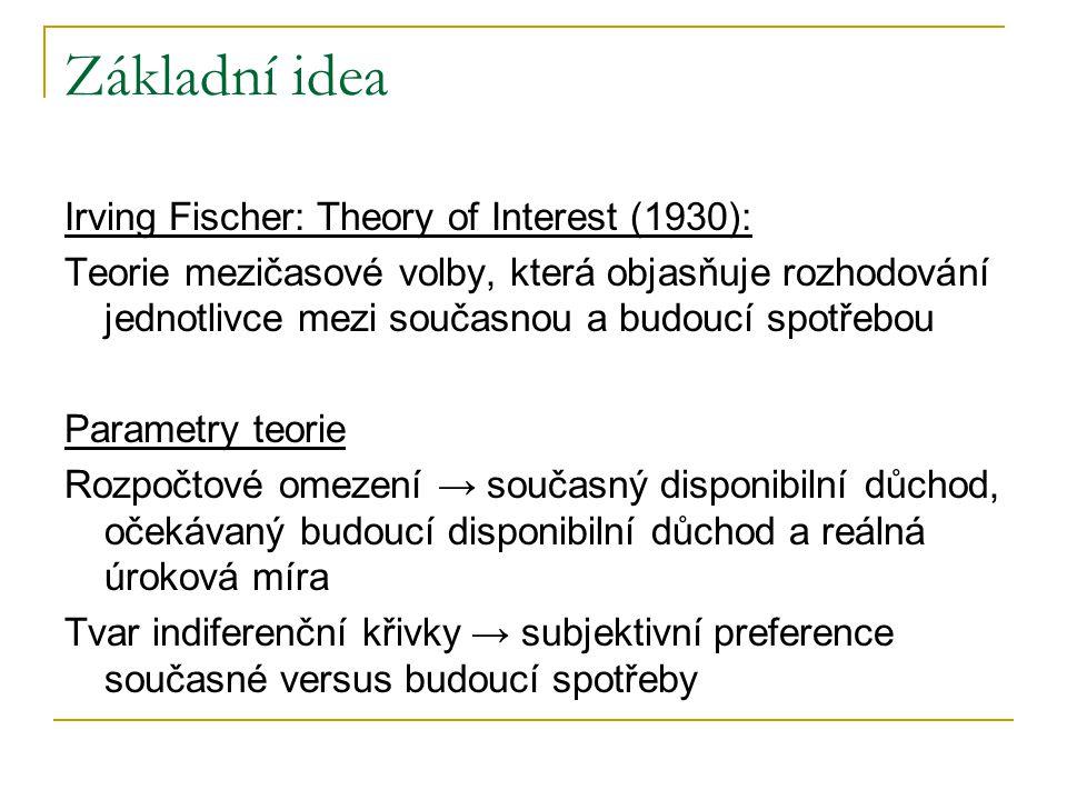 Základní idea Irving Fischer: Theory of Interest (1930): Teorie mezičasové volby, která objasňuje rozhodování jednotlivce mezi současnou a budoucí spo