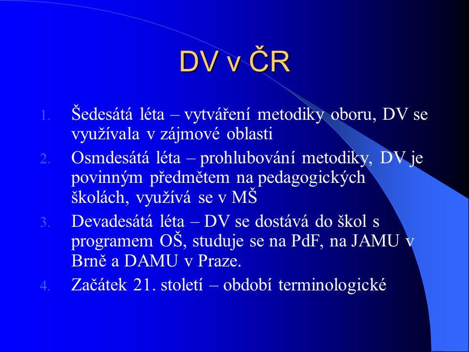 DV v ČR 1. Šedesátá léta – vytváření metodiky oboru, DV se využívala v zájmové oblasti 2.