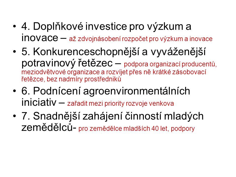 4. Doplňkové investice pro výzkum a inovace – až zdvojnásobení rozpočet pro výzkum a inovace 5. Konkurenceschopnější a vyváženější potravinový řetězec