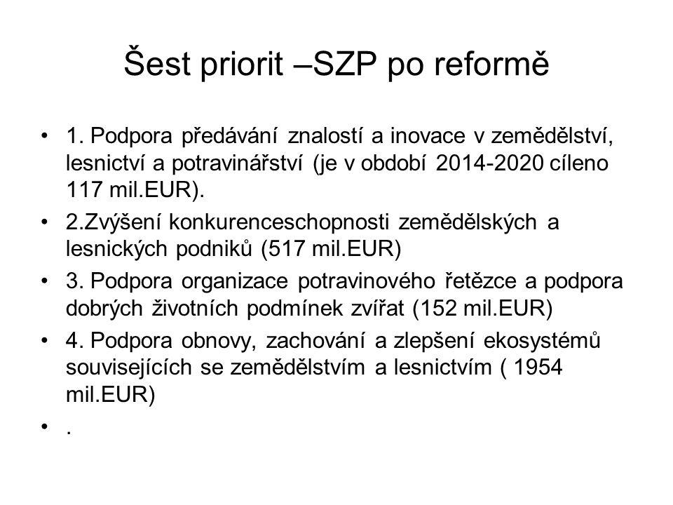 Šest priorit –SZP po reformě 1. Podpora předávání znalostí a inovace v zemědělství, lesnictví a potravinářství (je v období 2014-2020 cíleno 117 mil.E
