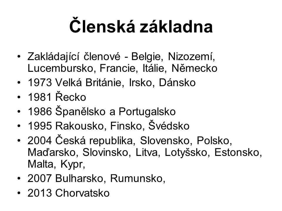Členská základna Zakládající členové - Belgie, Nizozemí, Lucembursko, Francie, Itálie, Německo 1973 Velká Británie, Irsko, Dánsko 1981 Řecko 1986 Španělsko a Portugalsko 1995 Rakousko, Finsko, Švédsko 2004 Česká republika, Slovensko, Polsko, Maďarsko, Slovinsko, Litva, Lotyšsko, Estonsko, Malta, Kypr, 2007 Bulharsko, Rumunsko, 2013 Chorvatsko