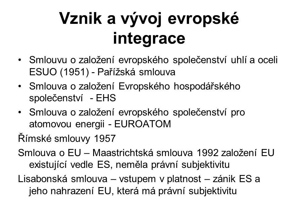 Vznik a vývoj evropské integrace Smlouvu o založení evropského společenství uhlí a oceli ESUO (1951) - Pařížská smlouva Smlouva o založení Evropského hospodářského společenství - EHS Smlouva o založení evropského společenství pro atomovou energii - EUROATOM Římské smlouvy 1957 Smlouva o EU – Maastrichtská smlouva 1992 založení EU existující vedle ES, neměla právní subjektivitu Lisabonská smlouva – vstupem v platnost – zánik ES a jeho nahrazení EU, která má právní subjektivitu