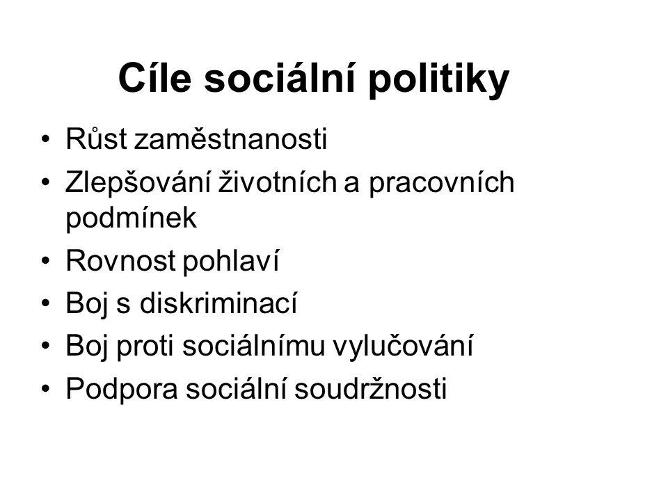 Vývoj sociální politiky 1.