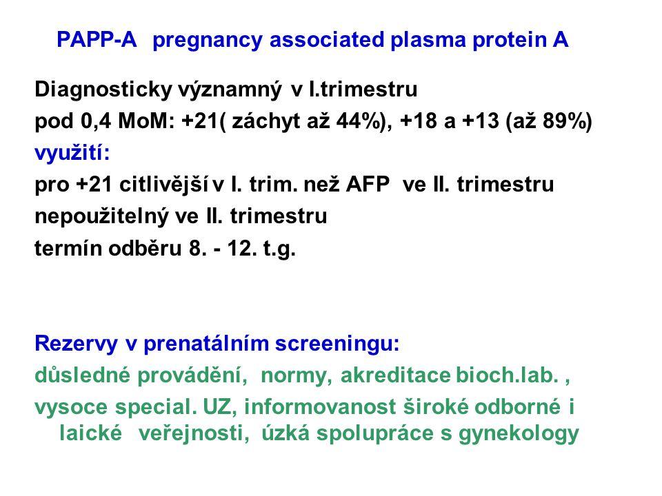 PAPP-A pregnancy associated plasma protein A Diagnosticky významný v I.trimestru pod 0,4 MoM: +21( záchyt až 44%), +18 a +13 (až 89%) využití: pro +21