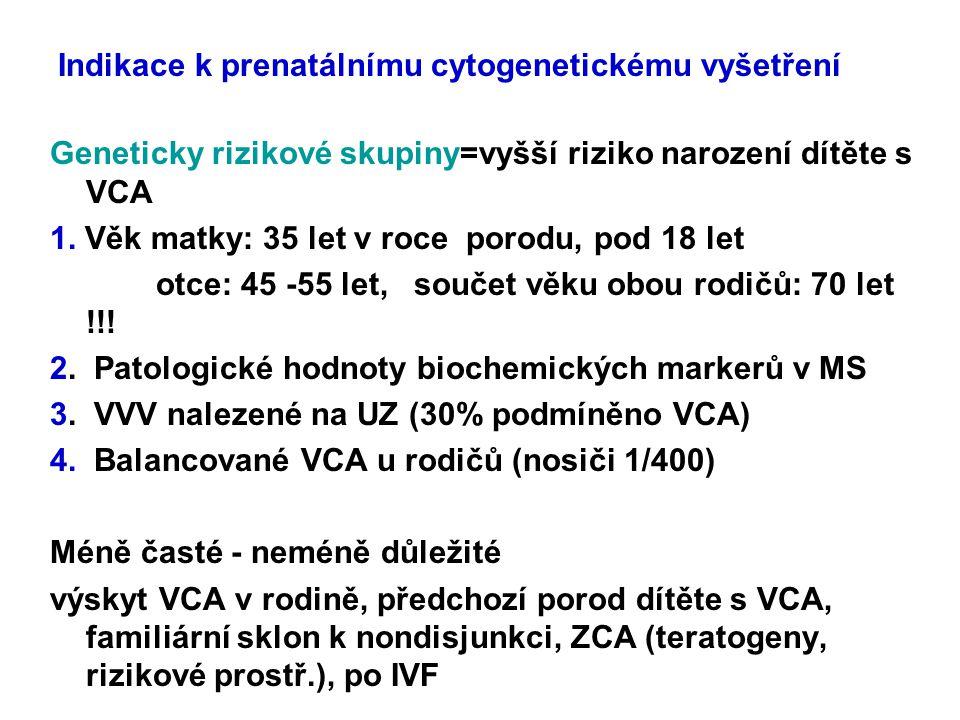 Indikace k prenatálnímu cytogenetickému vyšetření Geneticky rizikové skupiny=vyšší riziko narození dítěte s VCA 1. Věk matky: 35 let v roce porodu, po