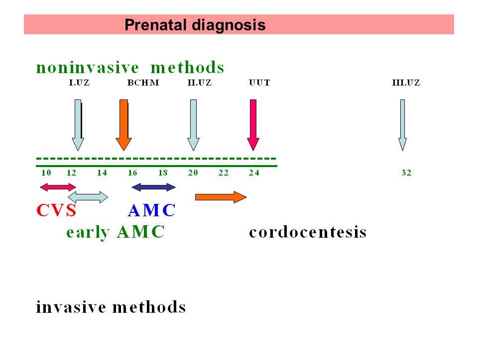 Shrnutí screeningu aneuploidních plodů Podmínka: měření BCHM v MS - přesná délka gravidity!.