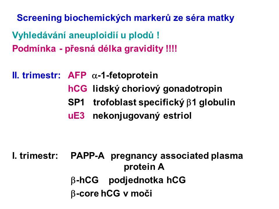 ICSI Intracytoplasmatická injekce spermií Zvýšený výskyt závažných VVV – nepotvrzen Zvýšený výskyt VCA !!!.