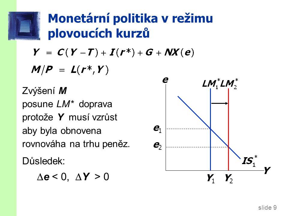 slide 9 Monetární politika v režimu plovoucích kurzů Y e e1e1 Y1Y1 Y2Y2 e2e2 Zvýšení M posune LM* doprava protože Y musí vzrůst aby byla obnovena rovnováha na trhu peněz.