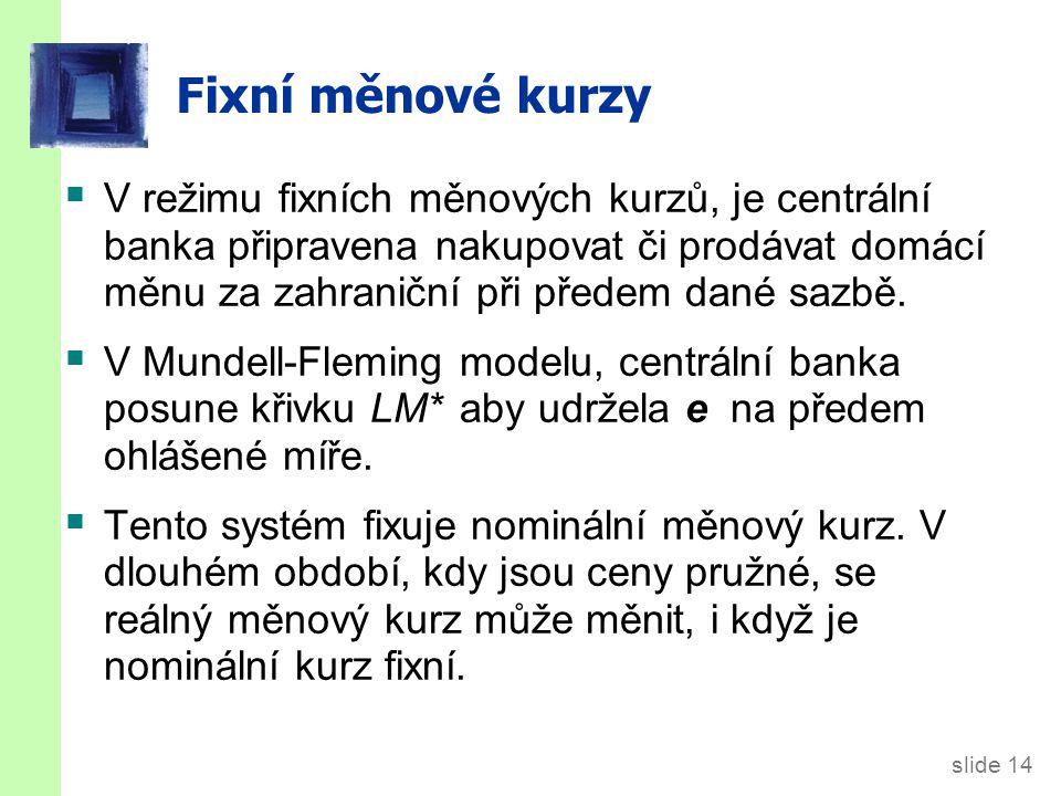 slide 14 Fixní měnové kurzy  V režimu fixních měnových kurzů, je centrální banka připravena nakupovat či prodávat domácí měnu za zahraniční při předem dané sazbě.