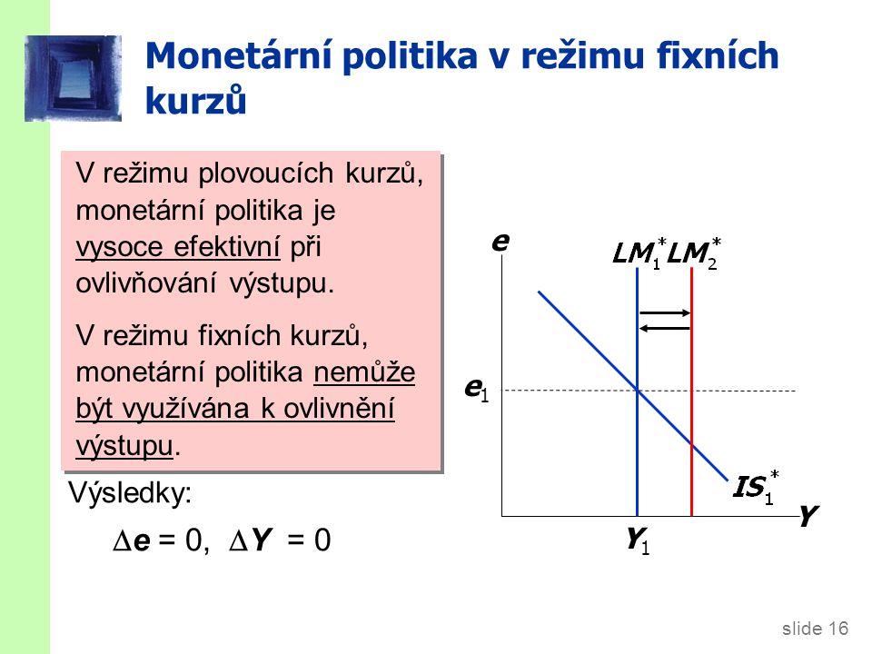 slide 16 Monetární politika v režimu fixních kurzů An increase in M would shift LM* right and reduce e. Y e Y1Y1 e1e1 To prevent the fall in e, the ce