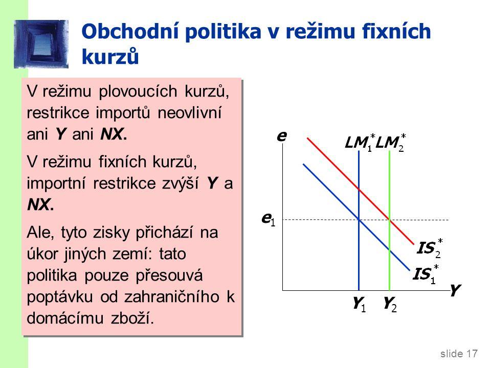 slide 17 Obchodní politika v režimu fixních kurzů Y e Y1Y1 e1e1 A restriction on imports puts upward pressure on e. Results:  e = 0,  Y > 0 Y2Y2 To