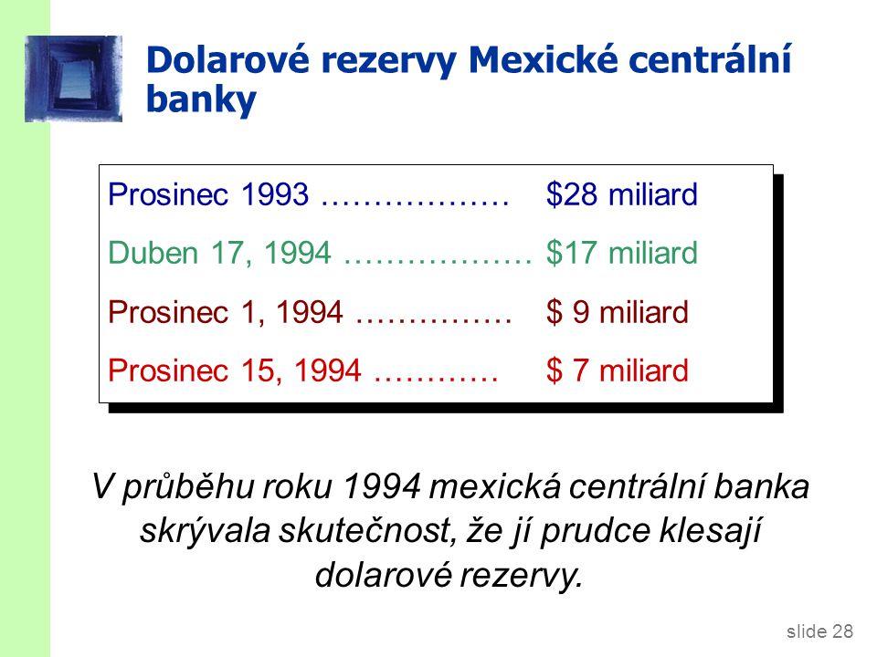slide 28 Dolarové rezervy Mexické centrální banky Prosinec 1993 ………………$28 miliard Duben 17, 1994 ………………$17 miliard Prosinec 1, 1994 ……………$ 9 miliard Prosinec 15, 1994 …………$ 7 miliard Prosinec 1993 ………………$28 miliard Duben 17, 1994 ………………$17 miliard Prosinec 1, 1994 ……………$ 9 miliard Prosinec 15, 1994 …………$ 7 miliard V průběhu roku 1994 mexická centrální banka skrývala skutečnost, že jí prudce klesají dolarové rezervy.