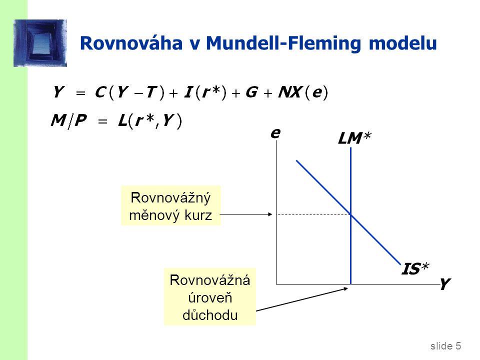 slide 5 Rovnováha v Mundell-Fleming modelu Y e LM* IS* Rovnovážný měnový kurz Rovnovážná úroveň důchodu