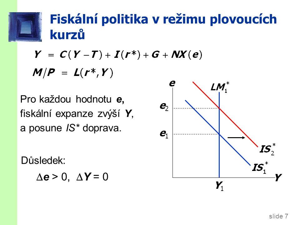 slide 7 Fiskální politika v režimu plovoucích kurzů Y e Y1Y1 e1e1 e2e2 Pro každou hodnotu e, fiskální expanze zvýší Y, a posune IS* doprava. Důsledek: