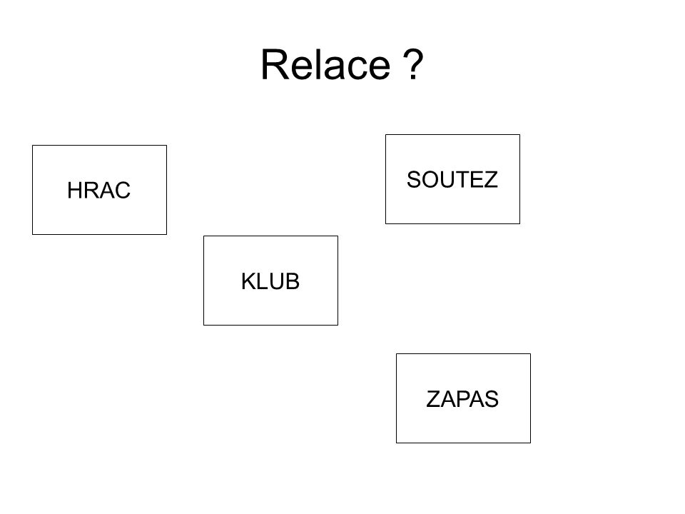 Relace ? HRAC KLUB SOUTEZ ZAPAS
