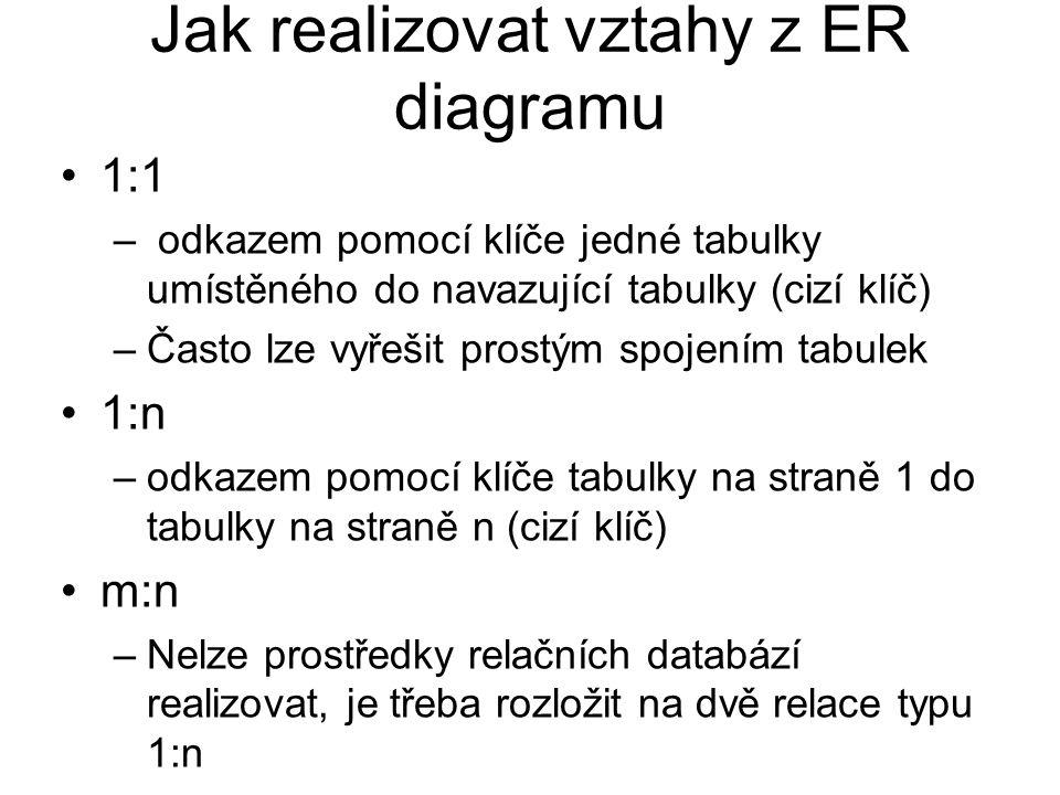 Jak realizovat vztahy z ER diagramu 1:1 – odkazem pomocí klíče jedné tabulky umístěného do navazující tabulky (cizí klíč) –Často lze vyřešit prostým s