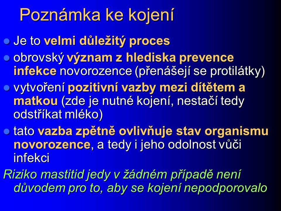 Poznámka ke kojení Je to velmi důležitý proces Je to velmi důležitý proces obrovský význam z hlediska prevence infekce novorozence (přenášejí se proti