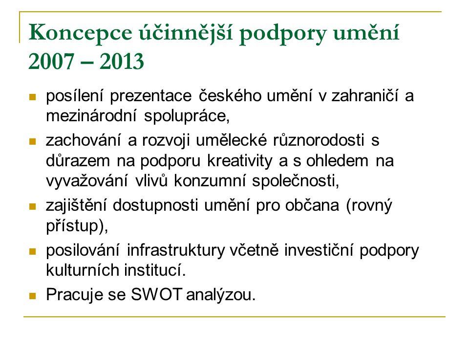 Koncepce účinnější podpory umění 2007 – 2013 posílení prezentace českého umění v zahraničí a mezinárodní spolupráce, zachování a rozvoji umělecké různorodosti s důrazem na podporu kreativity a s ohledem na vyvažování vlivů konzumní společnosti, zajištění dostupnosti umění pro občana (rovný přístup), posilování infrastruktury včetně investiční podpory kulturních institucí.