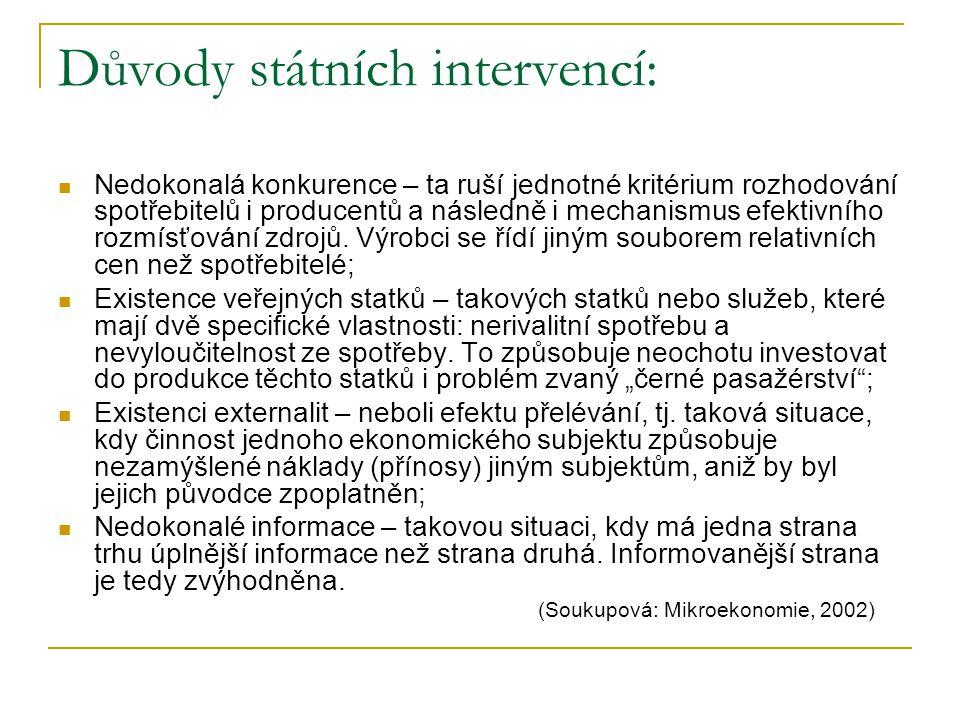 Důvody státních intervencí: Nedokonalá konkurence – ta ruší jednotné kritérium rozhodování spotřebitelů i producentů a následně i mechanismus efektivního rozmísťování zdrojů.