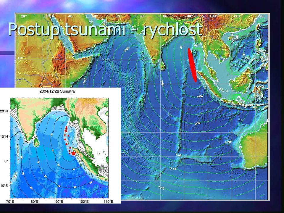Postup tsunami - rychlost