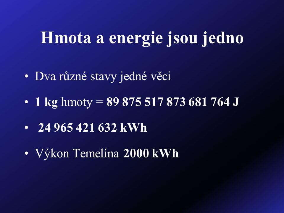 Hmota a energie jsou jedno Dva různé stavy jedné věci 1 kg hmoty = 89 875 517 873 681 764 J 24 965 421 632 kWh Výkon Temelína 2000 kWh