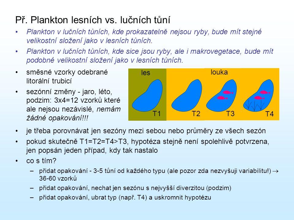 Př. Plankton lesních vs. lučních tůní Plankton v lučních tůních, kde prokazatelně nejsou ryby, bude mít stejné velikostní složení jako v lesních tůníc