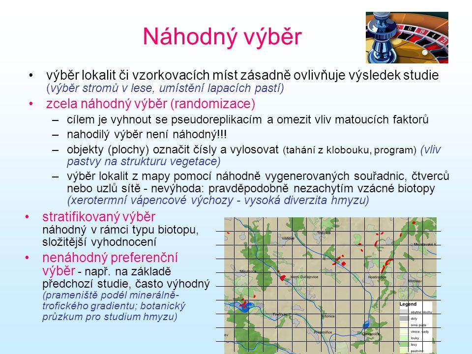 Náhodný výběr výběr lokalit či vzorkovacích míst zásadně ovlivňuje výsledek studie (výběr stromů v lese, umístění lapacích pastí) zcela náhodný výběr