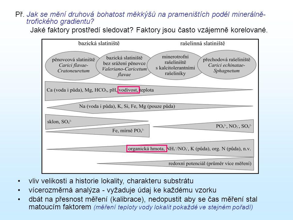 Př. Jak se mění druhová bohatost měkkýšů na prameništích podél minerálně- trofického gradientu? Jaké faktory prostředí sledovat? Faktory jsou často vz