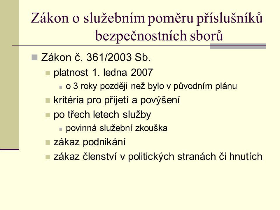 Zákon o služebním poměru příslušníků bezpečnostních sborů Zákon č. 361/2003 Sb. platnost 1. ledna 2007 o 3 roky později než bylo v původním plánu krit