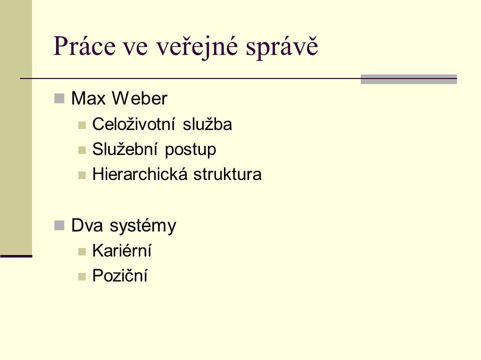 Práce ve veřejné správě Max Weber Celoživotní služba Služební postup Hierarchická struktura Dva systémy Kariérní Poziční